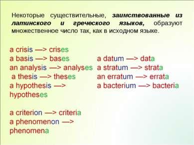 Некоторые существительные, заимствованные из латинского и греческого языков, ...