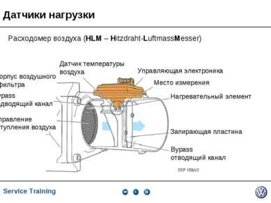 Service Training, VK-21, 05.2005 Датчики нагрузки Корпус воздушного фильтра B...