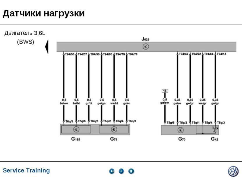 Service Training, VK-21, 05.2005 Датчики нагрузки Двигатель 3,6L (BWS) Servic...