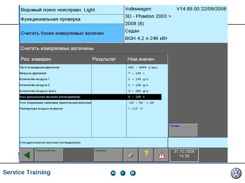 Service Training, VK-21, 05.2005 Service Training *