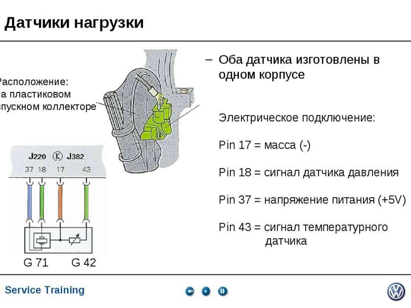 Service Training, VK-21, 05.2005 Оба датчика изготовлены в одном корпусе Элек...