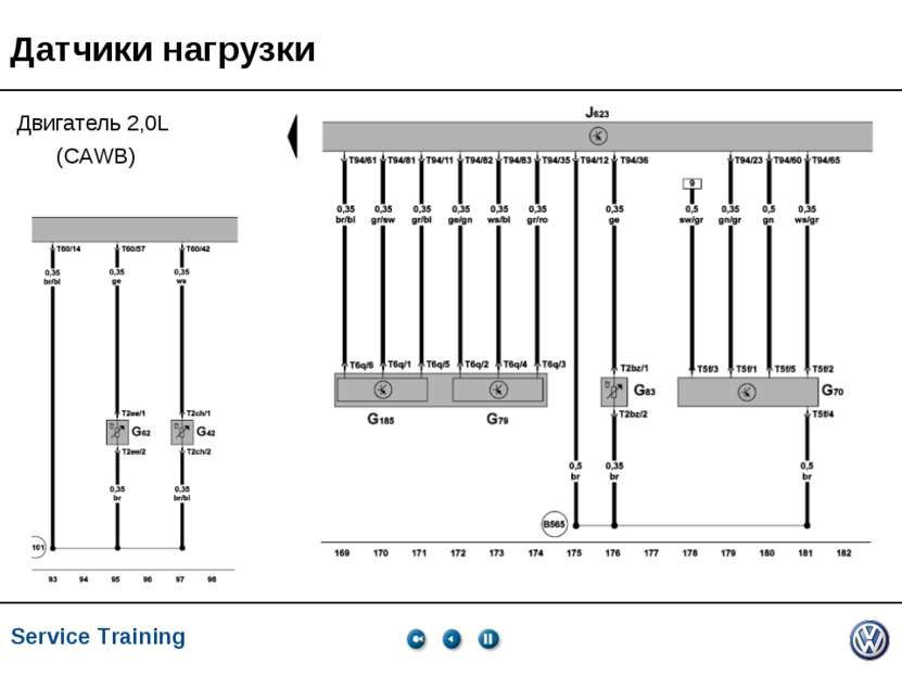 Service Training, VK-21, 05.2005 Датчики нагрузки Двигатель 2,0L (СAWB) Servi...
