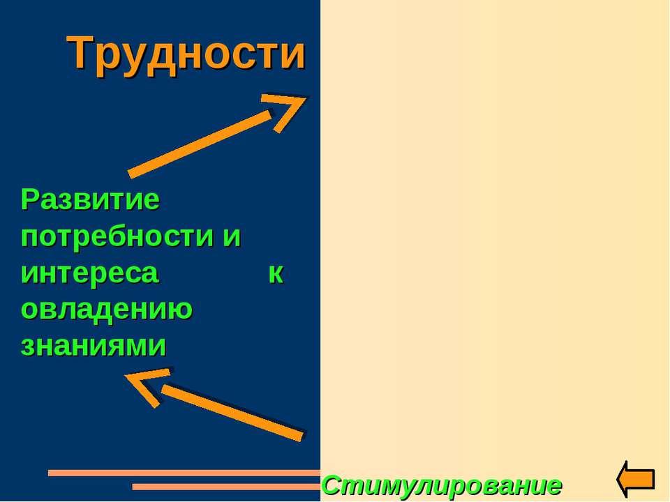 Трудности и решения: Развитие потребности и интереса к овладению знаниями Тех...