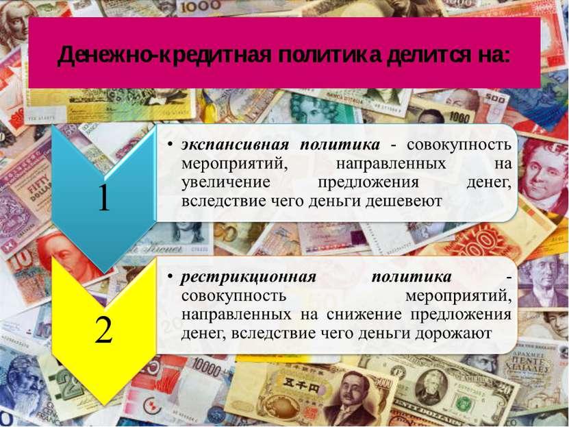 Денежно-кредитная политика делится на: