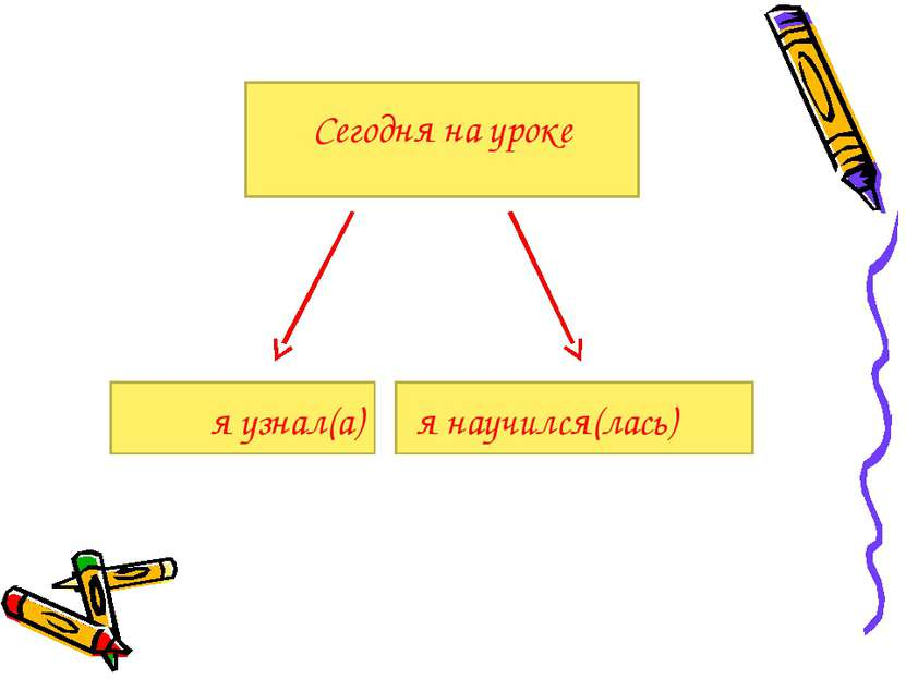 Сегодня на уроке я узнал(а) я научился(лась)