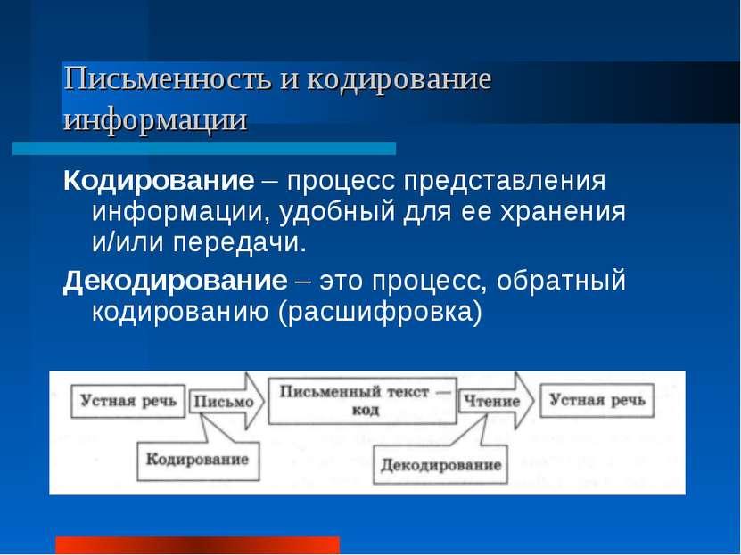 Письменность и кодирование информации Кодирование – процесс представления инф...
