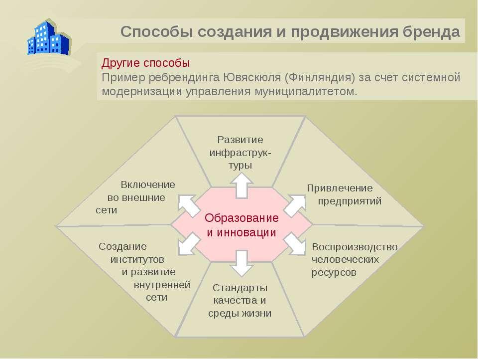 Способы создания и продвижения бренда Образование и инновации Другие способы ...