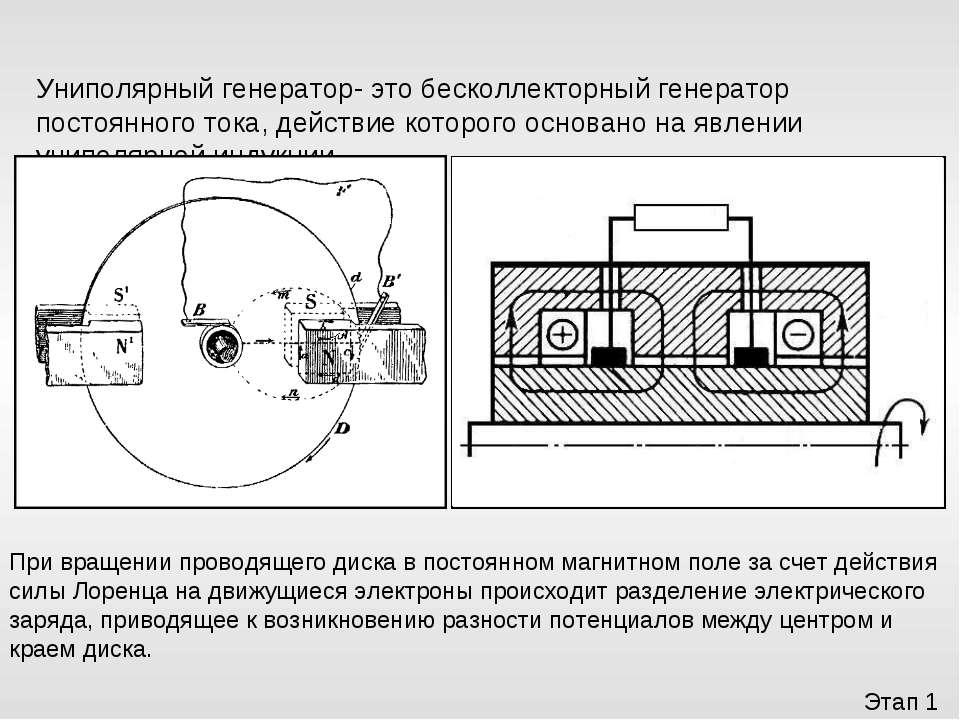 Этап 1 Униполярный генератор- это бесколлекторный генератор постоянного тока,...
