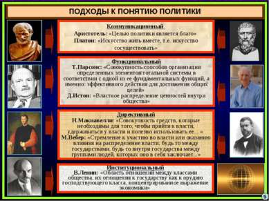 Коммуникационный Аристотель: «Целью политики является благо» Платон: «Искусст...