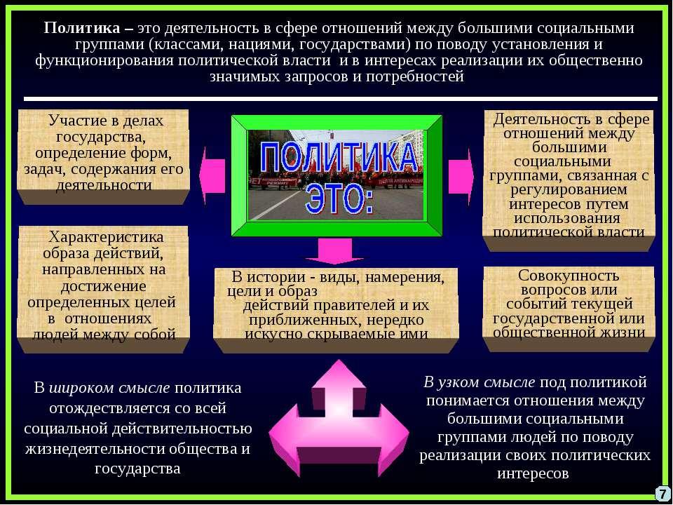 Политика – это деятельность в сфере отношений между большими социальными груп...