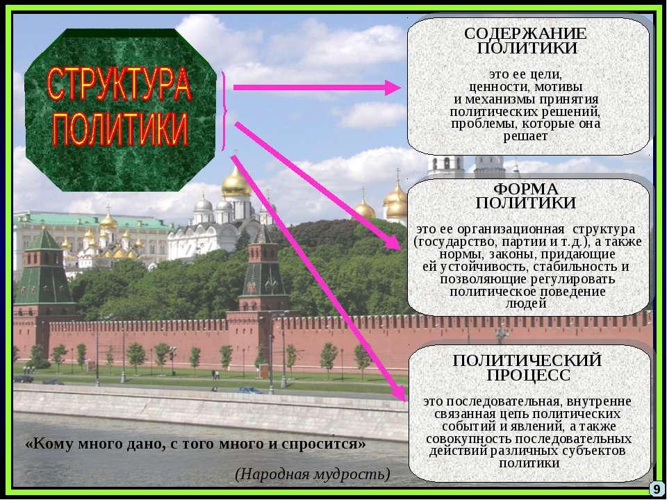 ФОРМА ПОЛИТИКИ это ее организационная структура (государство, партии и т.д.),...