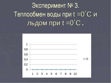 Эксперимент № 3. Теплообмен воды при t =0˚C и льдом при t =0˚C .