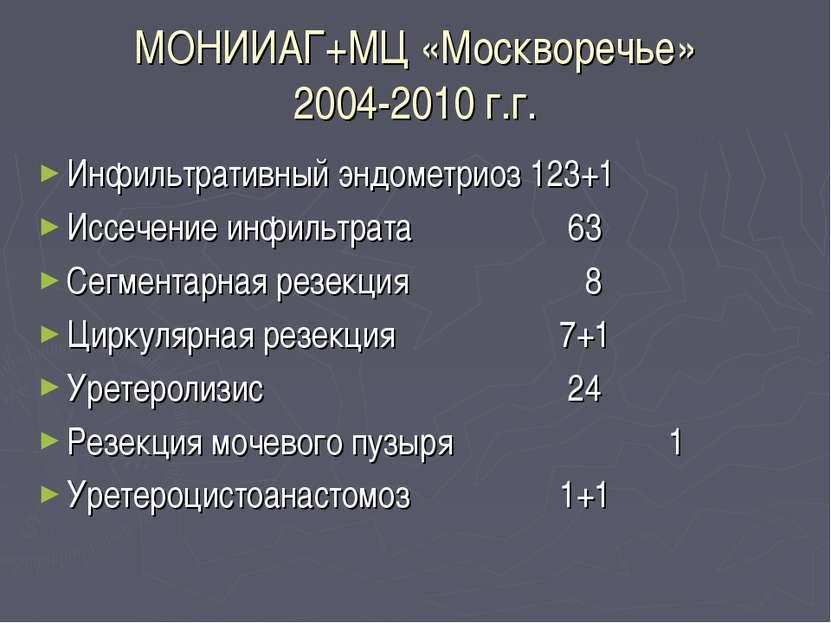 МОНИИАГ+МЦ «Москворечье» 2004-2010 г.г. Инфильтративный эндометриоз 123+1 Исс...