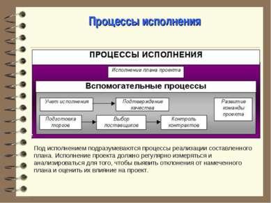 Процессы исполнения
