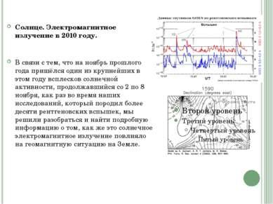 Солнце. Электромагнитное излучение в 2010 году. В связи с тем, что на ноябрь ...