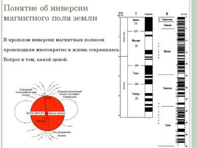 Понятие об инверсии магнитного поля земли В прошлом инверсии магнитных полюсо...