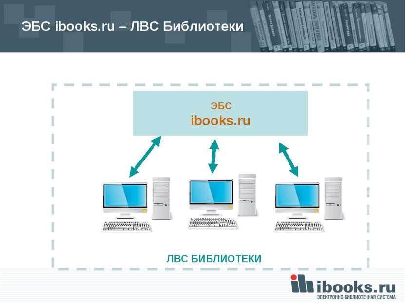 ЭБС ibooks.ru – ЛВС Библиотеки ЭБС ibooks.ru ЛВС БИБЛИОТЕКИ