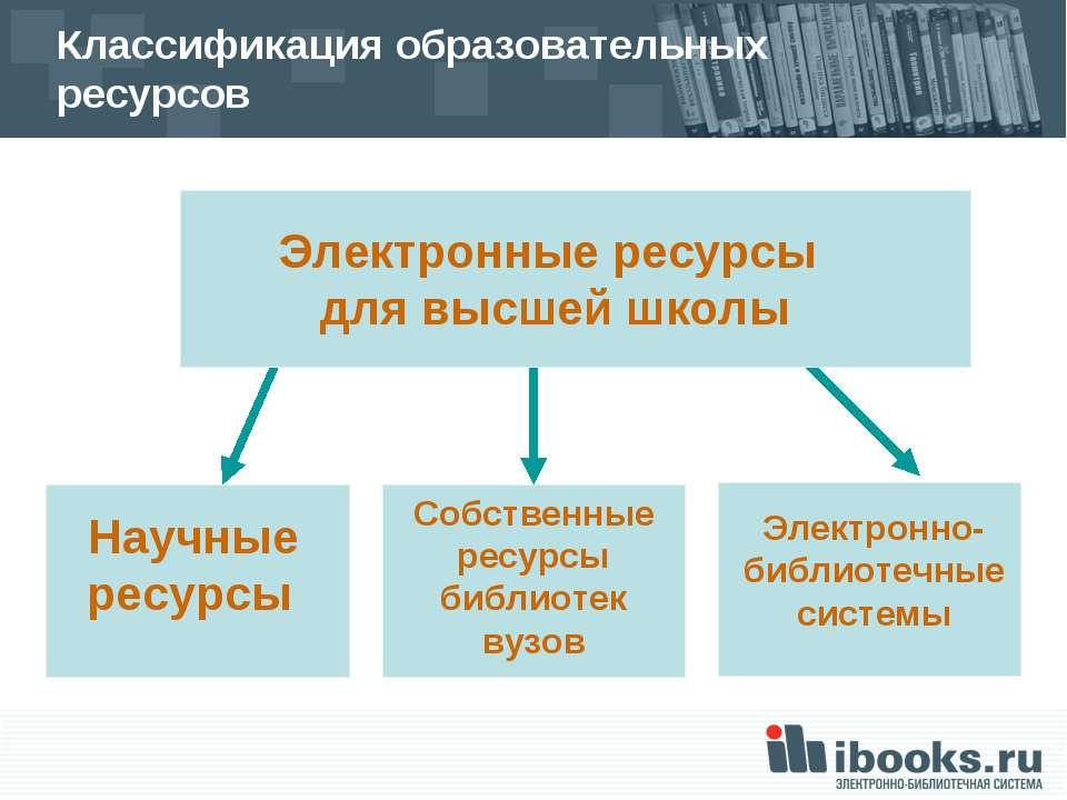 Классификация образовательных ресурсов Электронные ресурсы для высшей школы