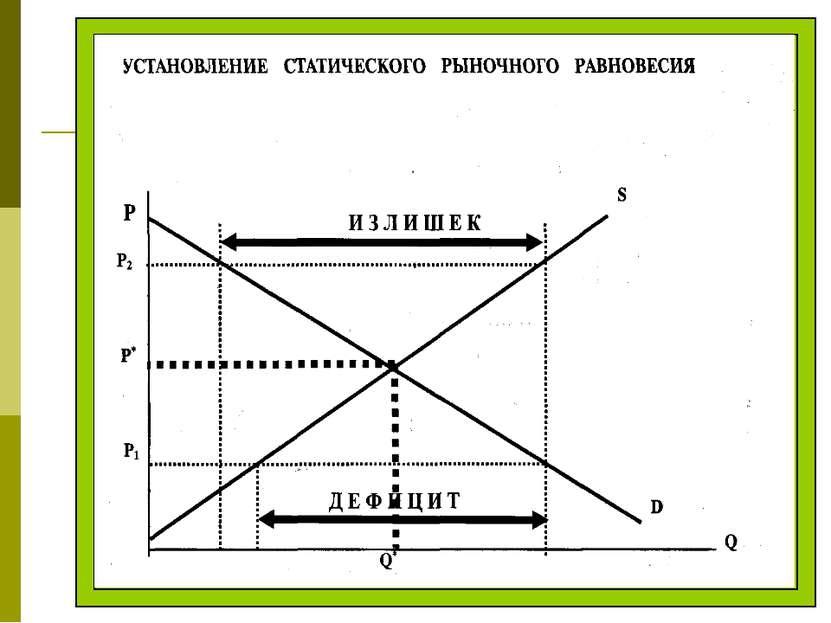 к.н.э., проф. Т.С. Ковалева, СПБгАУ * к.н.э., проф. Т.С. Ковалева, СПБгАУ