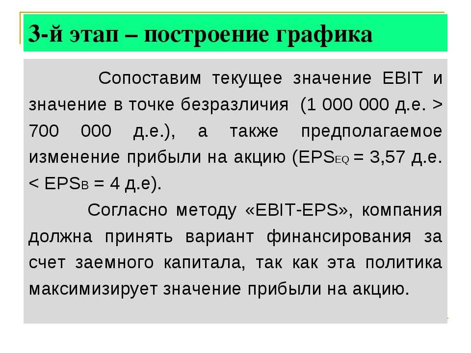 Сопоставим текущее значение EBIT и значение в точке безразличия (1 000 000 д....
