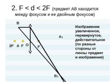 2. F < d < 2F (предмет АВ находится между фокусом и ее двойным фокусом) F 2F ...