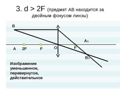 3. d > 2F (предмет АВ находится за двойным фокусом линзы) O 2F F F A B A1 B1 ...
