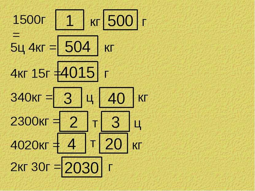 1500г = кг г 1 500 5ц 4кг = 504 кг 4кг 15г = 4015 г 340кг = 3 ц 40 кг 2300кг ...