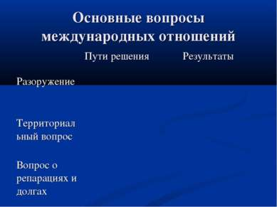 Основные вопросы международных отношений Пути решения Результаты Разоружение ...