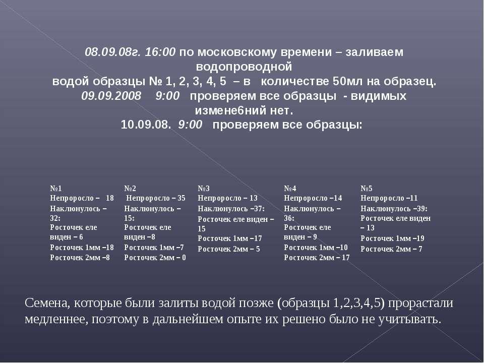 08.09.08г. 16:00 по московскому времени – заливаем водопроводной водой образц...