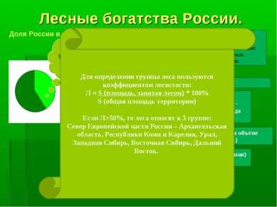Лесные богатства России. 45% территории занято лесами Доля России в мире В на...