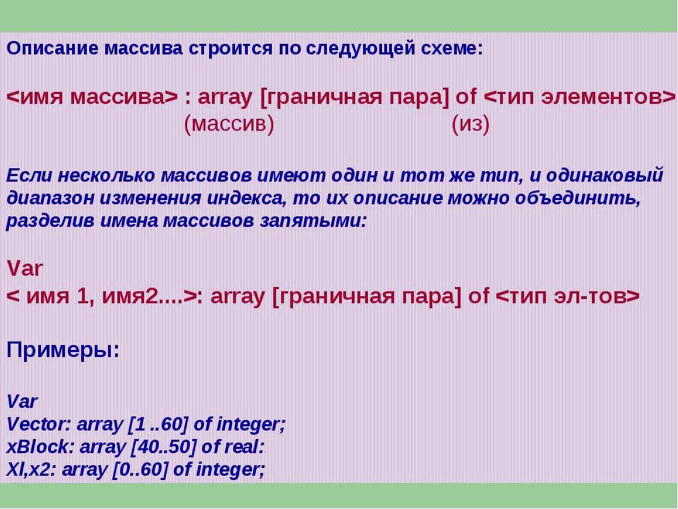 Описание массива строится по следующей схеме: : array [граничная пара] оf (ма...