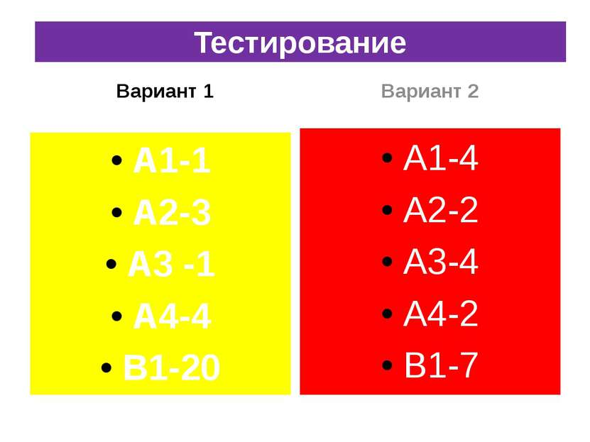 Тестирование Вариант 1 А1-1 А2-3 А3 -1 А4-4 В1-20 Вариант 2 А1-4 А2-2 А3-4 А4...