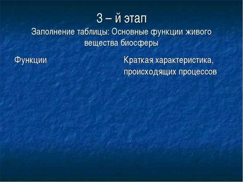 3 – й этап Заполнение таблицы: Основные функции живого вещества биосферы Функ...