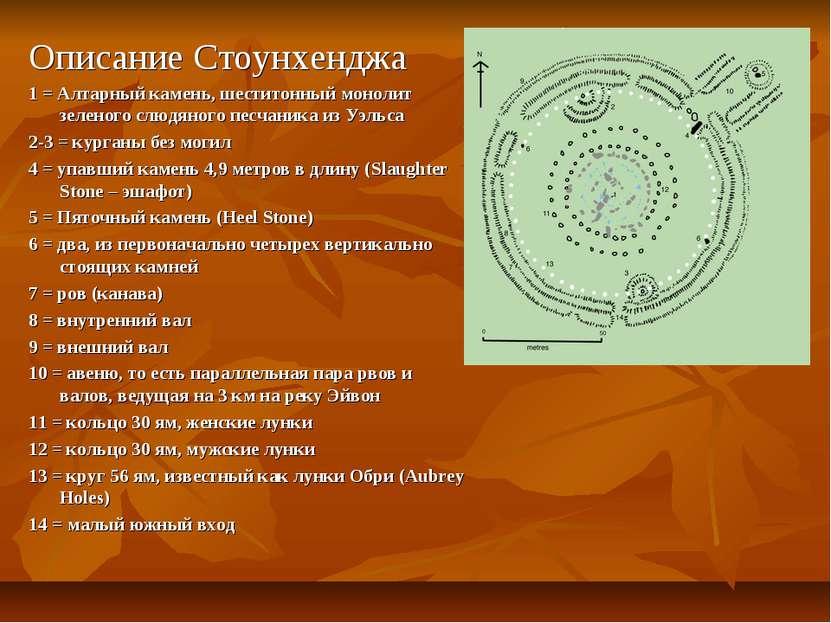 Описание Стоунхенджа 1 = Алтарный камень, шеститонный монолит зеленого слюдян...