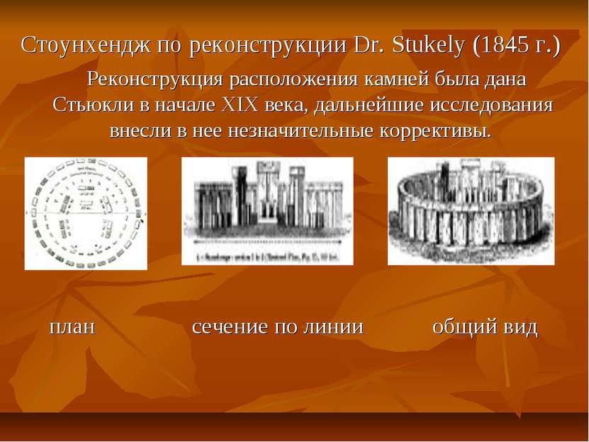 Стоунхендж по реконструкции Dr. Stukely (1845 г.) Реконструкция расположения ...