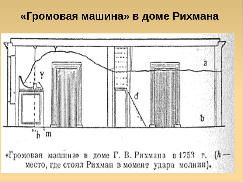 Яковлева Т.Ю. «Громовая машина» в доме Рихмана Яковлева Т.Ю.