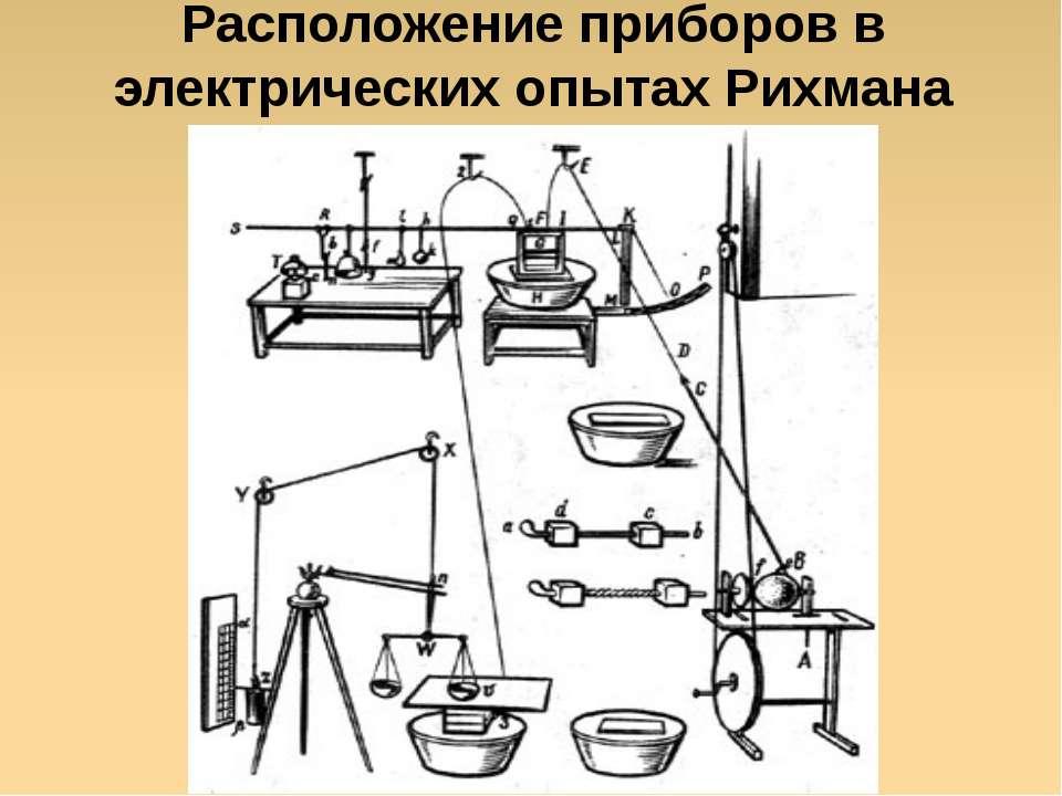 Яковлева Т.Ю. Расположение приборов в электрических опытах Рихмана Яковлева Т.Ю.