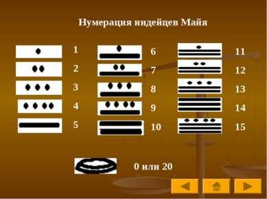 Нумерация индейцев Майя 1 2 3 4 5 6 7 8 9 10 11 12 13 14 15 0 или 20