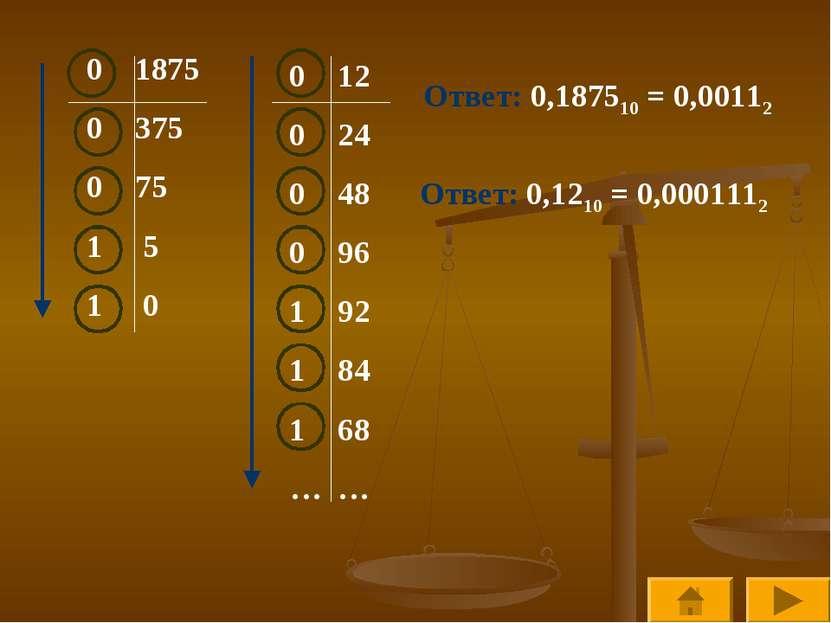 0 1875 0 375 0 75 1 5 1 0 Ответ: 0,187510 = 0,00112 0 12 0 24 0 48 0 96 1 92 ...