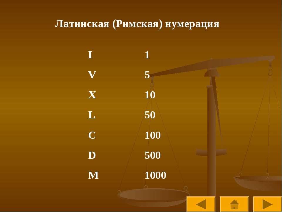 Латинская (Римская) нумерация I 1 V 5 X 10 L 50 C 100 D 500 M 1000
