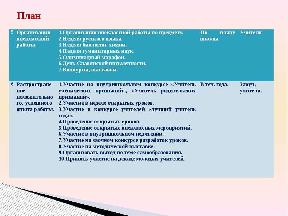 План 5 Организация внеклассной работы. 1.Организация внеклассной работы по пр...