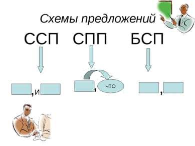 Схемы предложений ССП СПП БСП ЧТО ,И , ,