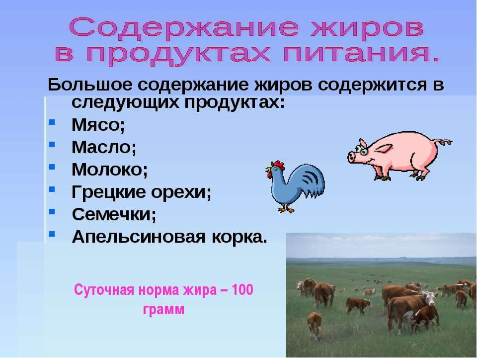 Большое содержание жиров содержится в следующих продуктах: Мясо; Масло; Молок...