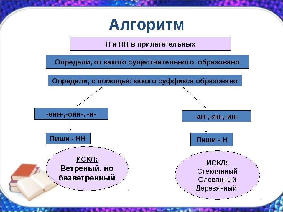 Алгоритм Н и НН в прилагательных Определи, от какого существительного образов...
