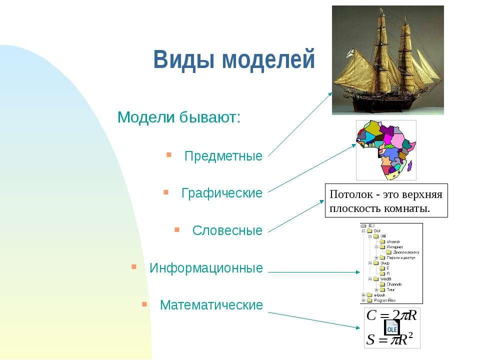 Виды моделей Модели бывают: Предметные Графические Словесные Информационные М...