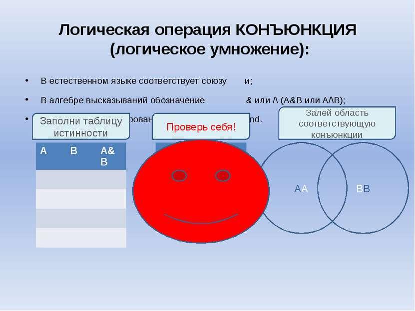 ВВ Логическая операция КОНЪЮНКЦИЯ (логическое умножение): В естественном язык...