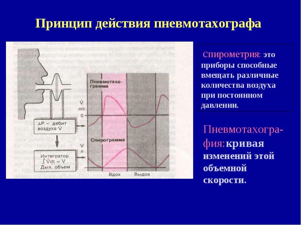 Принцип действия пневмотахографа спирометрия: это приборы способные вмещать р...