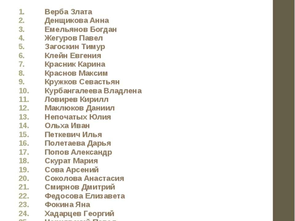 Верба Злата Денщикова Анна Емельянов Богдан Жегуров Павел Загоскин Тимур Клей...