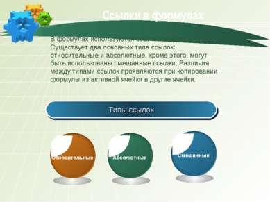 Ссылки в формулах Типы ссылок В формулах используются ссылки на адреса ячеек....