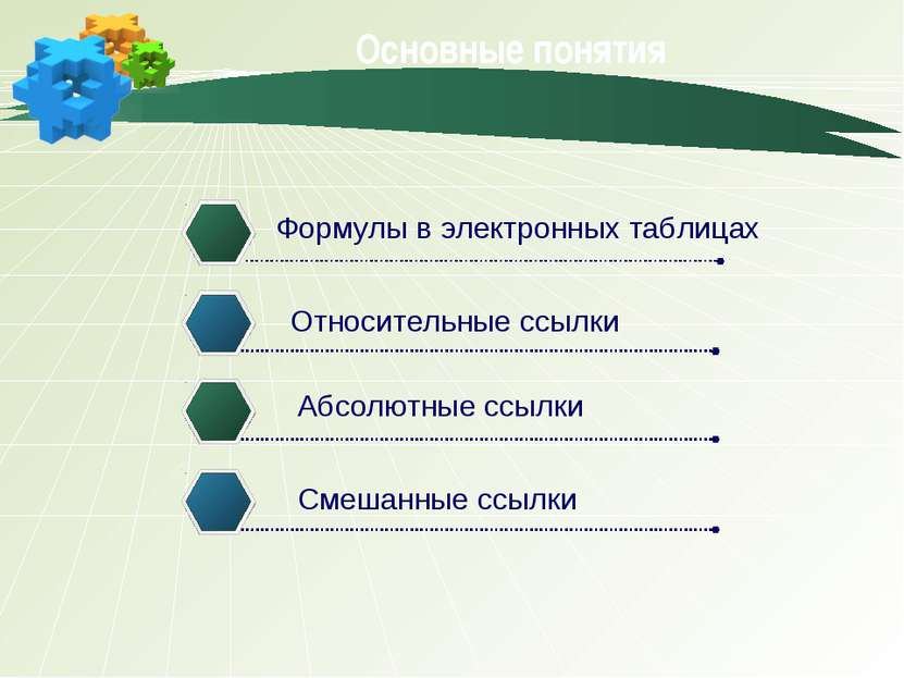 Основные понятия Формулы в электронных таблицах Относительные ссылки Абсолютн...